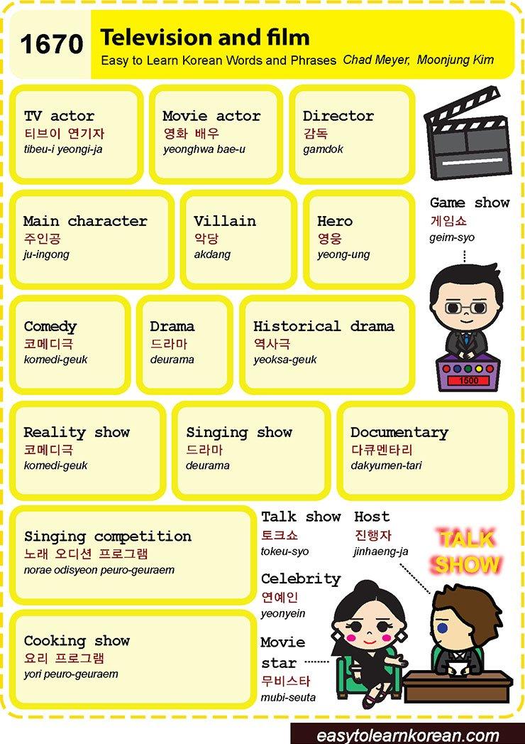 Easy to Learn Korean 1670 – TV and film  | Easy to Learn Korean (ETLK)