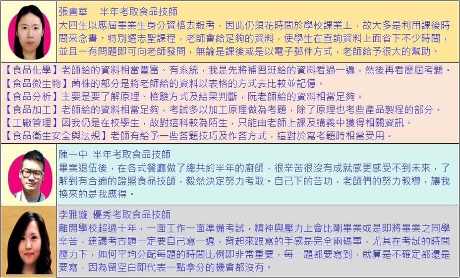 食品技師 - 公衛權威 首選志聖