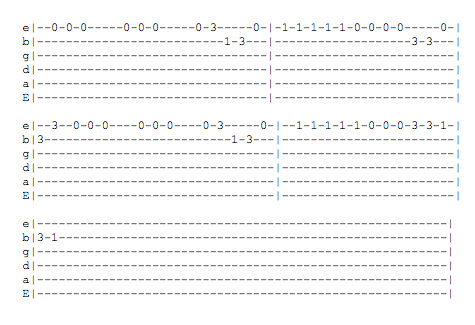 Guitar Pro Crack with Full License Key