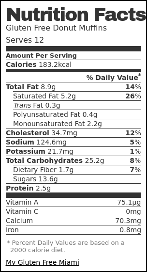 Nutrition label for Gluten Free Donut Muffins