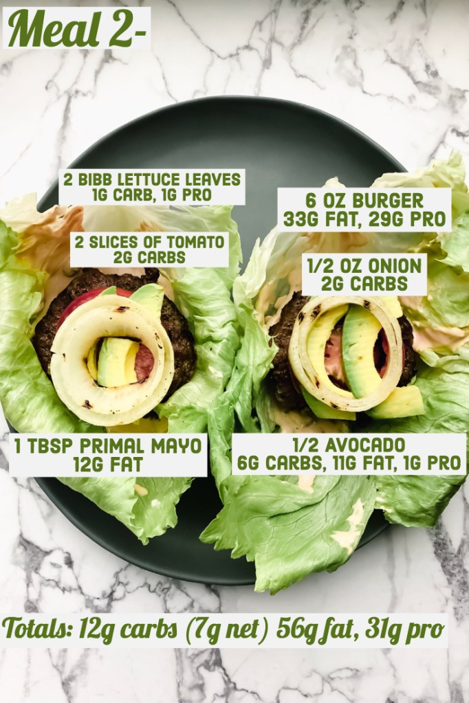 How to Start Keto Diet for Beginners | Eat  Be Fit  Explore
