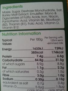 Carbs in cornflakes