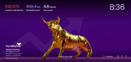 Brave Worshipping Golden Bull 26Feb2021