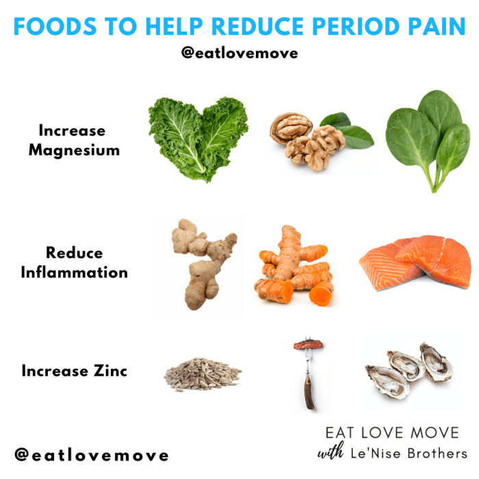 Foods To Help Reduce Period Pain