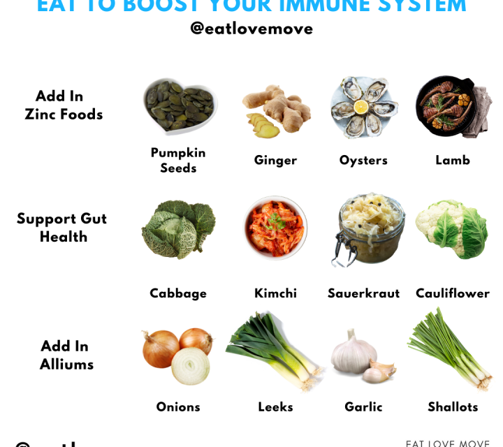 eat to boost your immune system