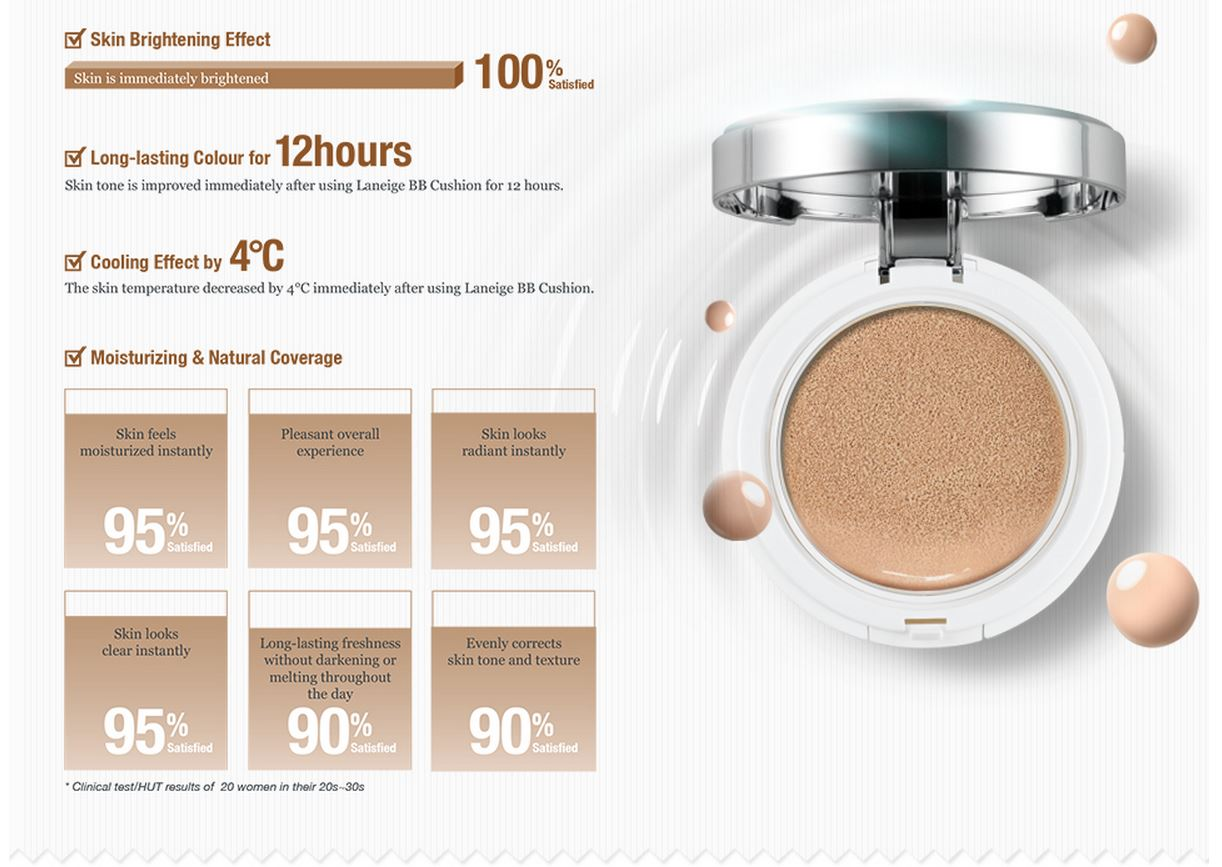 REVIEW: LANEIGE BB Cushion Pact SPF50+ PA+++ (Pore Control & Whitening)   eatmycrayons