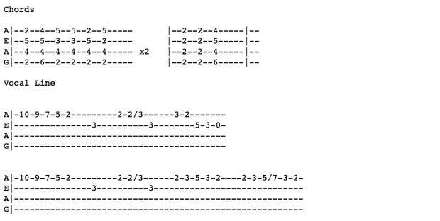 Modern Skinny Love Guitar Chords Birdy Collection Basic Guitar