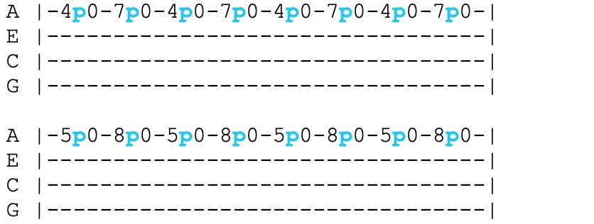 acdc thunderstruck ukulele tab pull-off 2
