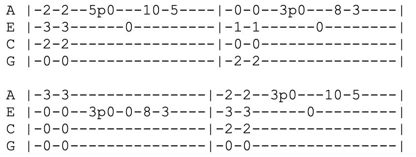 gorillaz 19 2000 ukulele tab chords