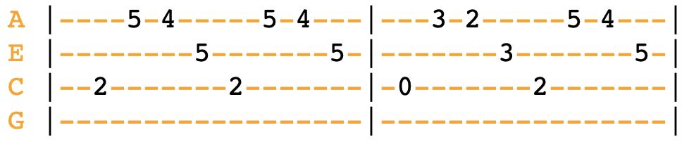 notes ukulele tabs