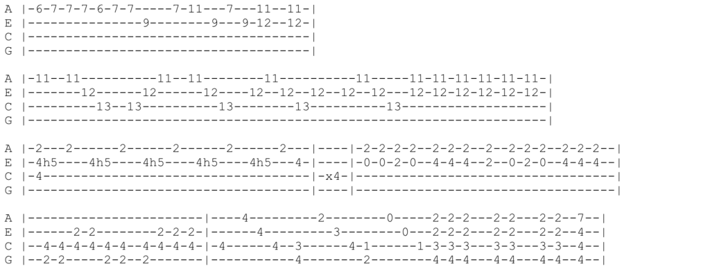 The Libertines Ukulele Tabs - Cant Stand Me Now