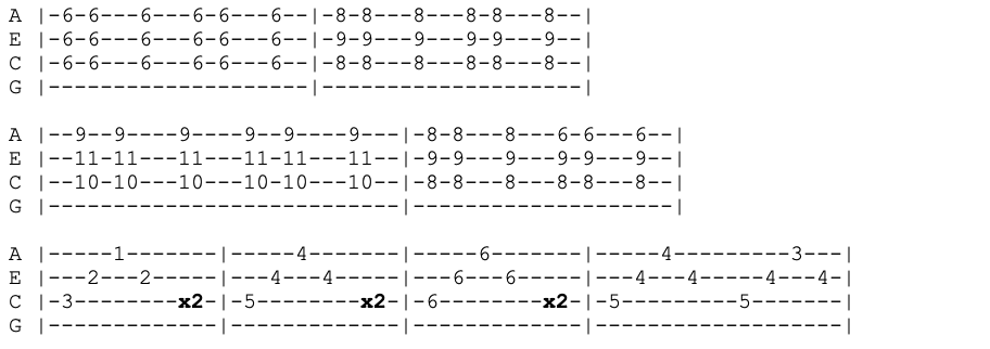 Machu pichu the strokes ukulele tabs