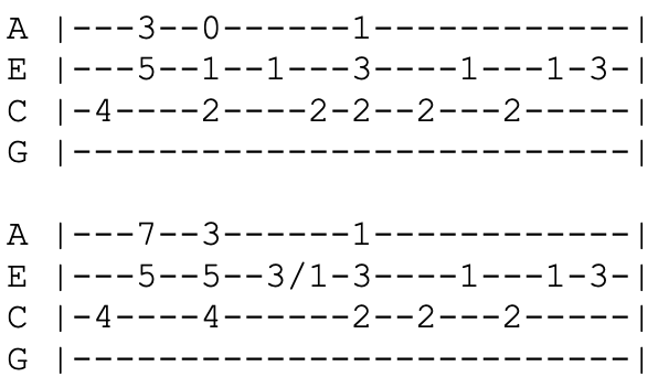 surfaces sunday best ukulele tabs