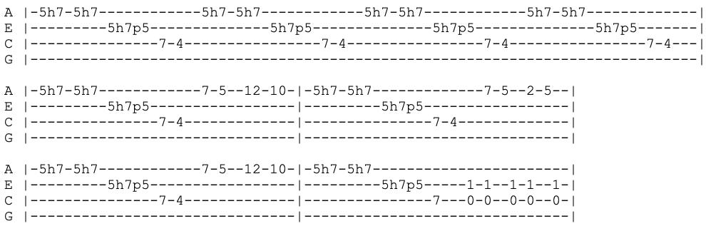 pantera - im broken - ukulele tab