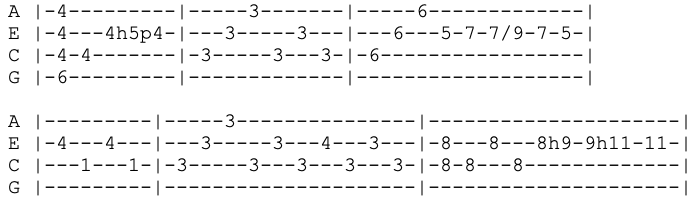 system of a down - soldier side - ukulele tabs