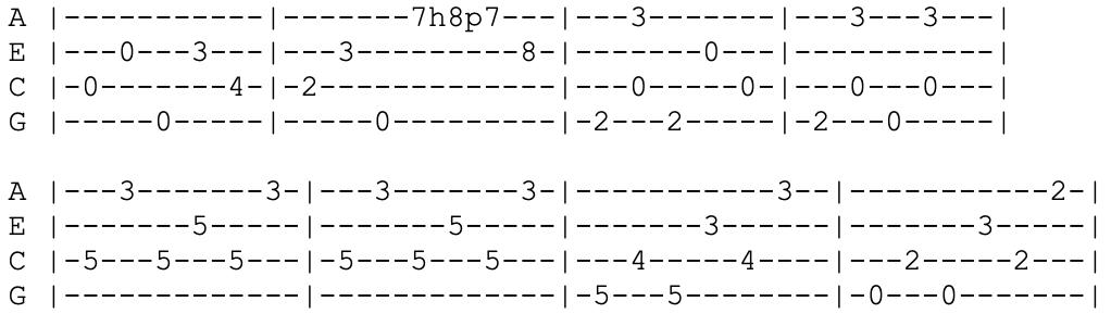 bob dylan - dont think twice its alright - ukulele tabs