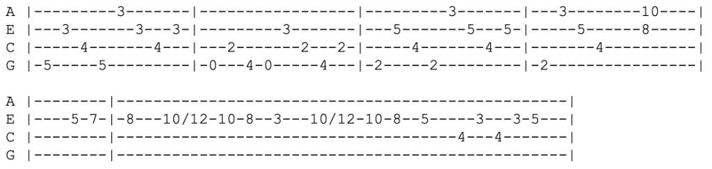 lynyrd skynyrd - simple man - ukulele tabs