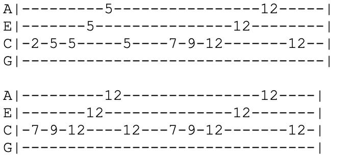 twenty one pilots - ukulele tabs - lane boy
