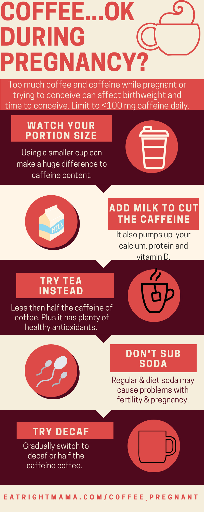 Should You Drink Coffee While Pregnant?   Eat Right Mama