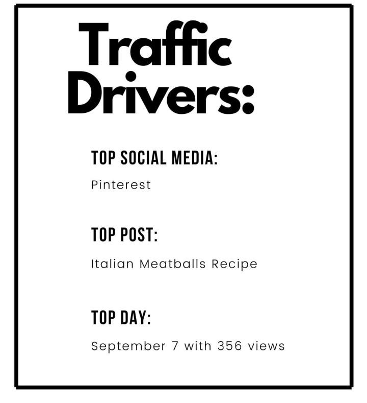 Traffic Drivers September