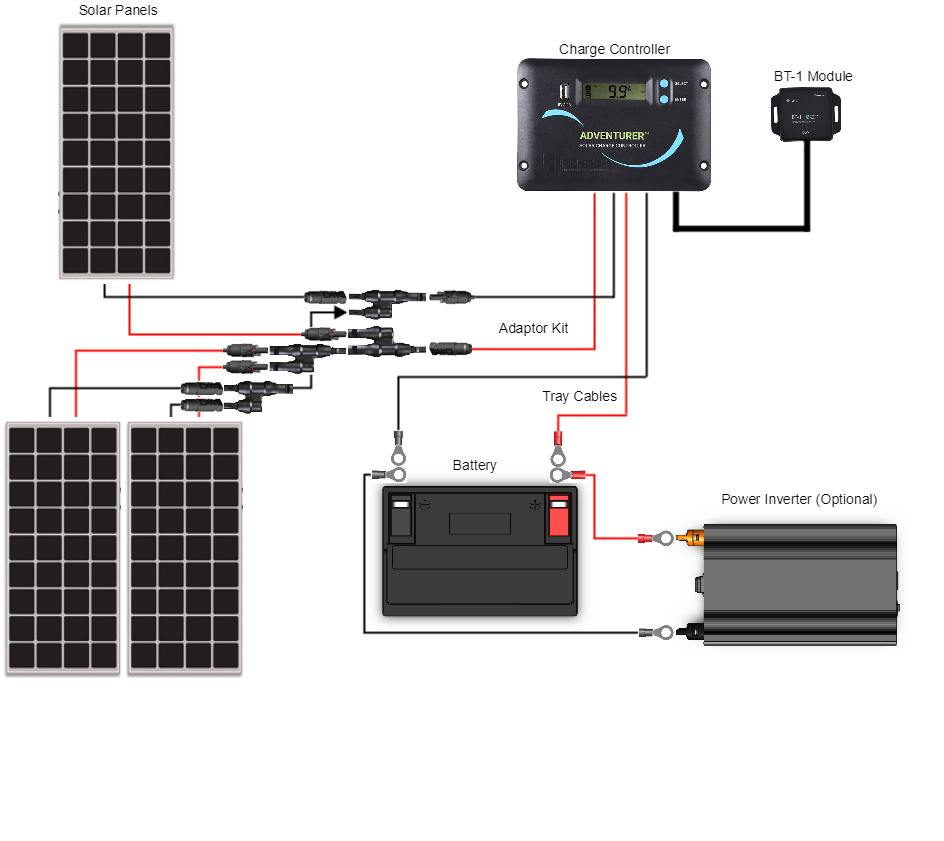 medium resolution of step by step how we installed our rv solar panels