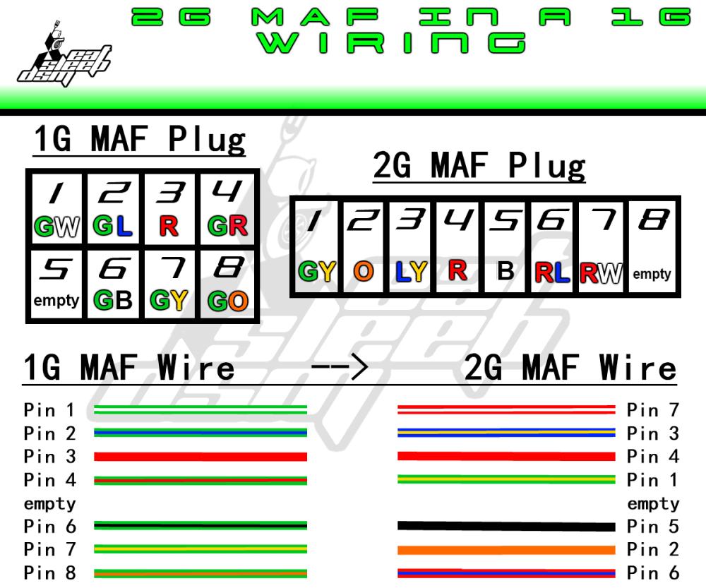 medium resolution of mitsubishi galant maf wiring diagram wiring diagram centre 2g maf in a 1g wiring by