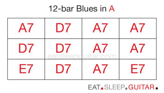 Guitar 12bar blues two-02