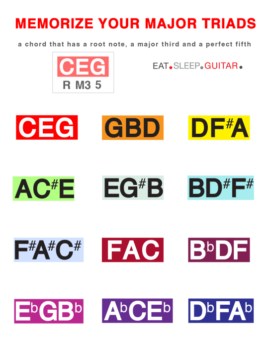 esg-memorize-major-triads-wallpaper-20