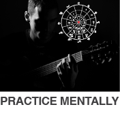 Guitar-Practice-Mentally