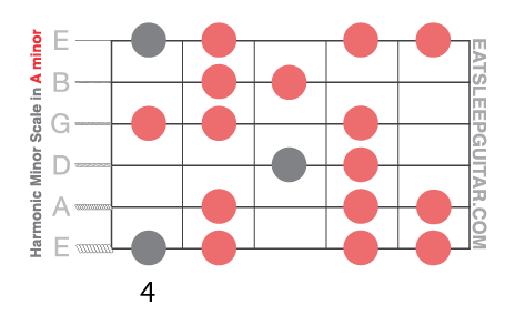 Learn-Exotic-Guitar-Scale-Solo-How-to-Play-Harmonic-Minor-Patterns