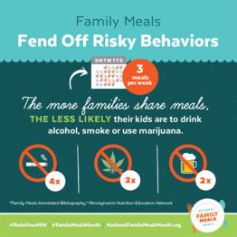 Fend Off Risky Behaviors