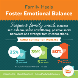 Foster Emotional Balance