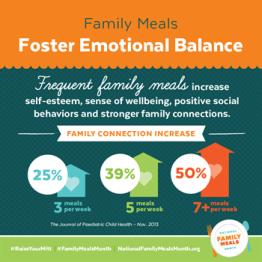 Foster Emotional Balance