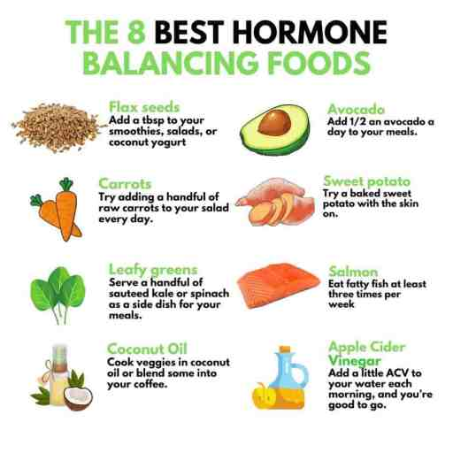 8 best hormone balancing foods for you to balance hormones naturally.