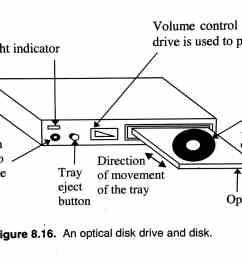 optical disk image [ 3108 x 1532 Pixel ]