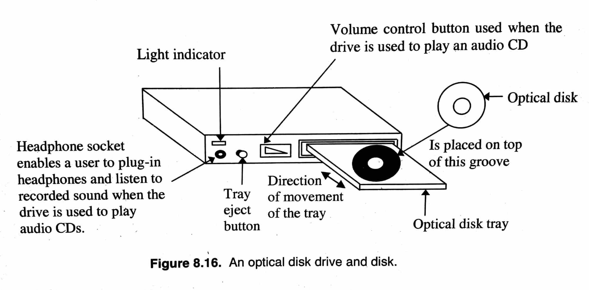 hight resolution of optical disk image