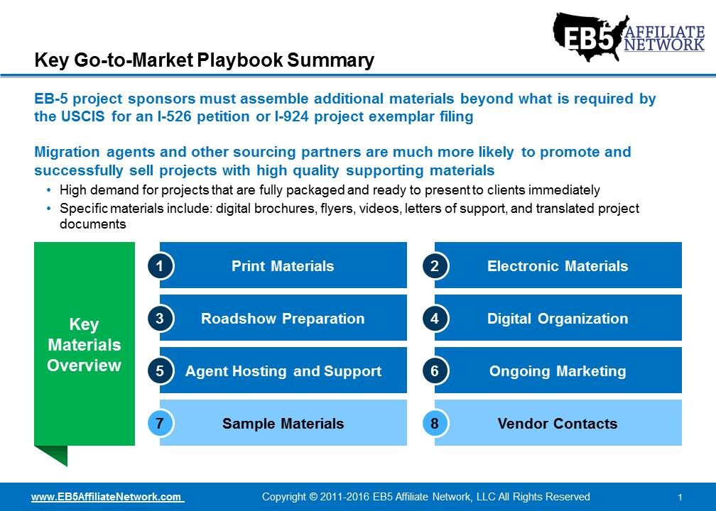 EB 5 Project Go To Market Playbook EB5 Affiliate Network