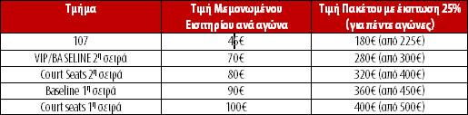 olympiakos euroleague_paketa_2014-15 1