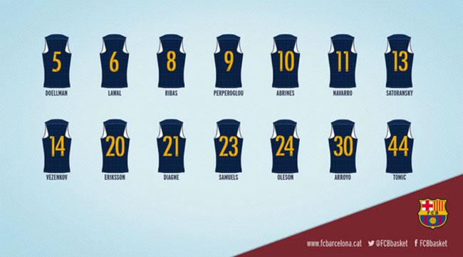 Barcelona-numbers
