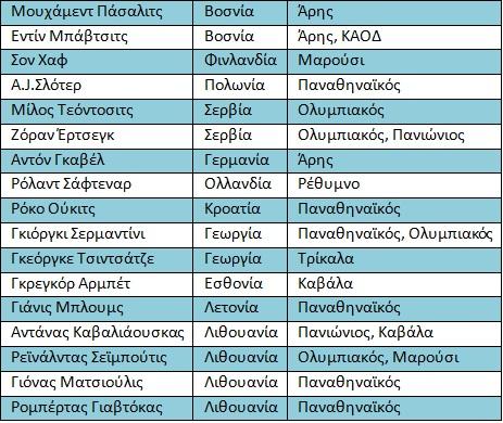 eurobasket-pinakaki2