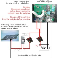 Solar Panel Array Wiring Diagram Bosch 12v Relay 30a And Pwm Sgo Vipie De Coleman Air C65 65a 12 24v Wind Solid State Charge Rh Colemanair Us Fan Wire Tiny
