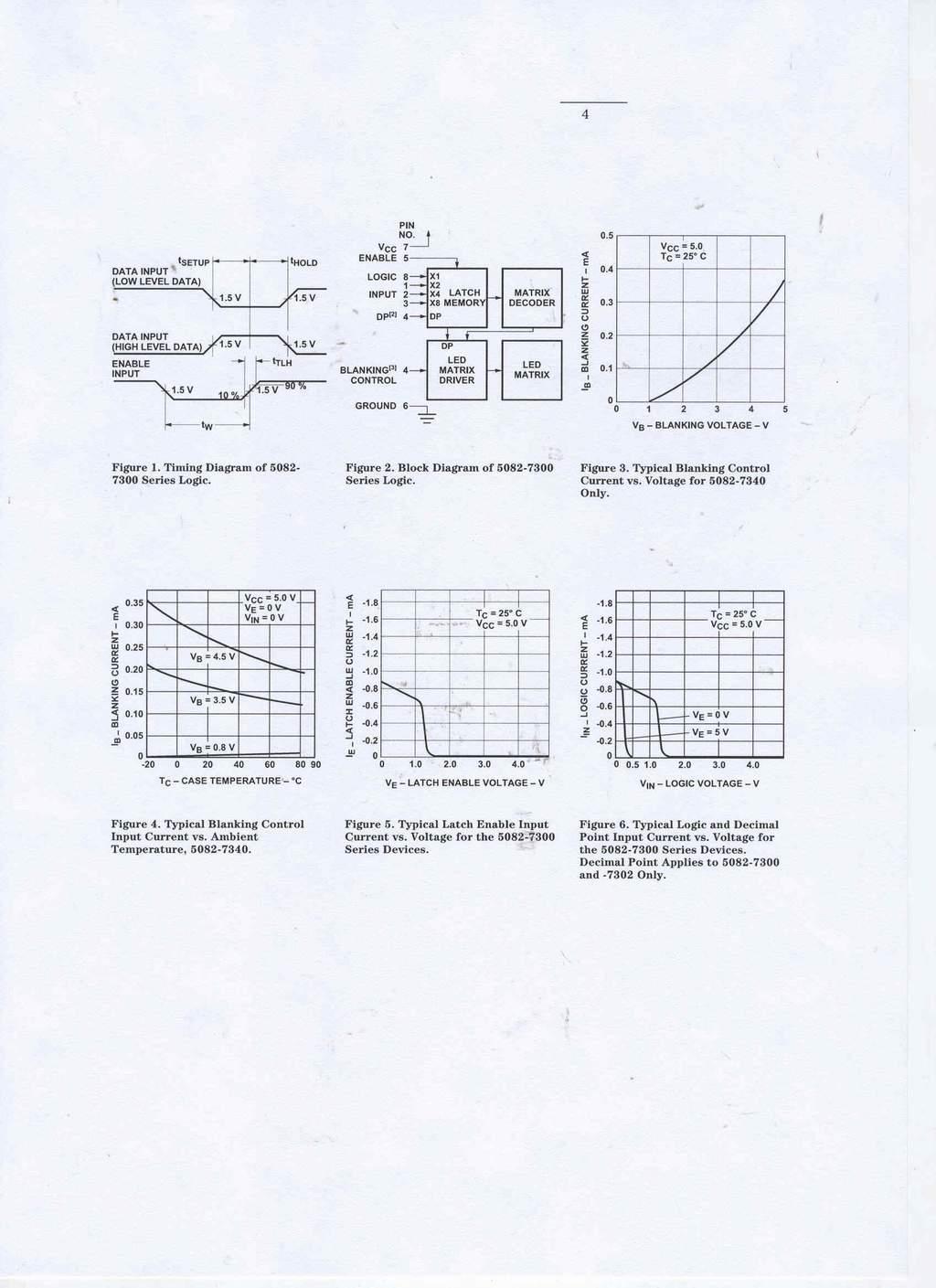 Index of /images/eBay/eBay_De/HP 5082-7340 DataSheets