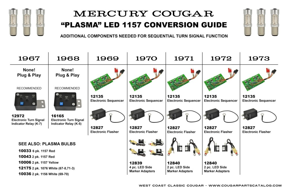 medium resolution of plasma led red value pack 20 replacement 1157 bulbs repro 1968 cougar wiring diagram directionals