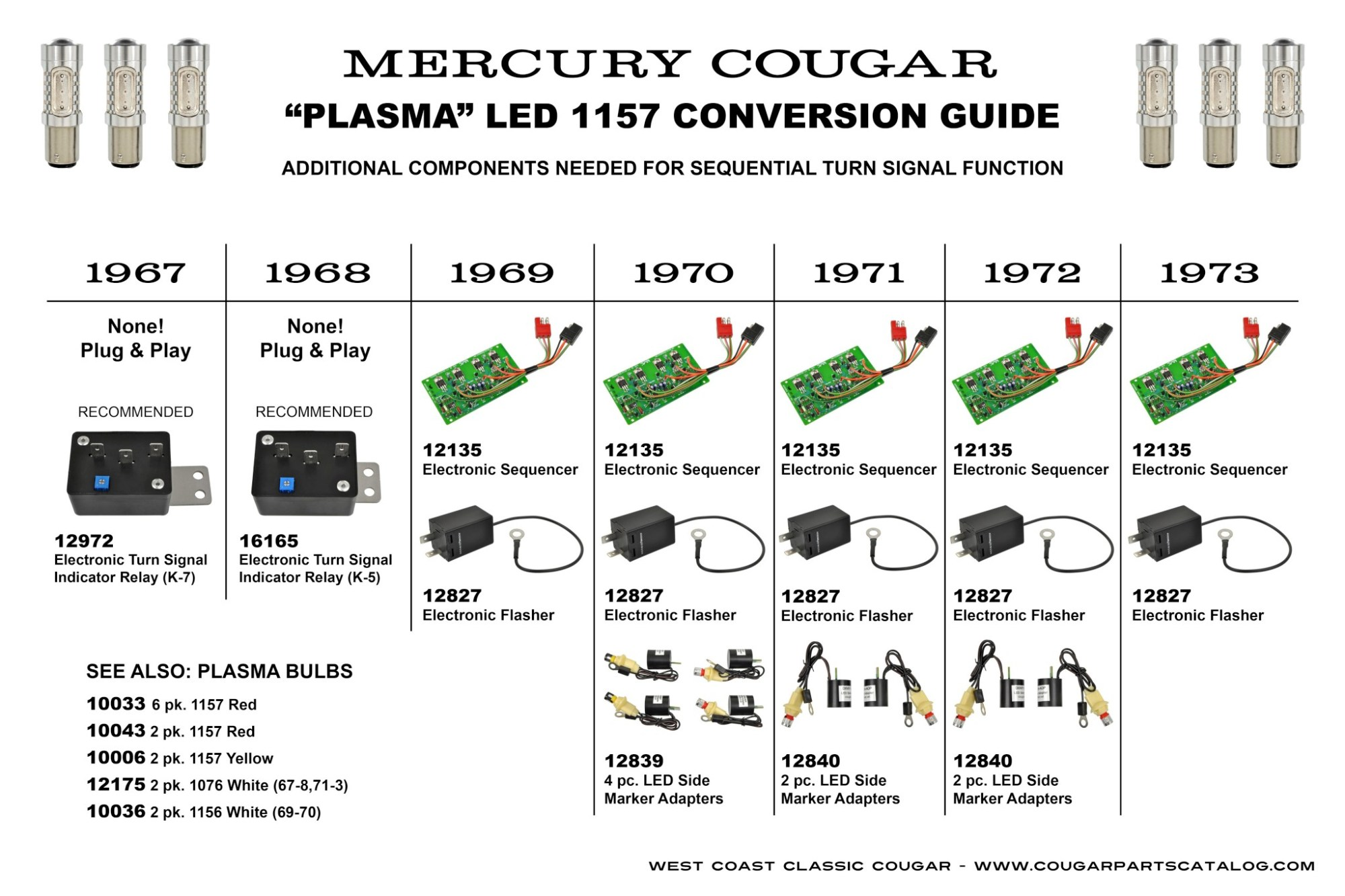 hight resolution of plasma led red value pack 20 replacement 1157 bulbs repro 1968 cougar wiring diagram directionals