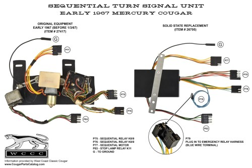 small resolution of  note need help diagnosing a cougar turn signal problem victor yarberry is the world s most knowledgeable expert on the subject