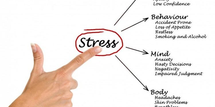 Center in the Philippines - Call center stress