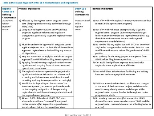 small resolution of comparison chart page 1