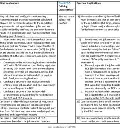 comparison chart page 2 [ 2032 x 1532 Pixel ]