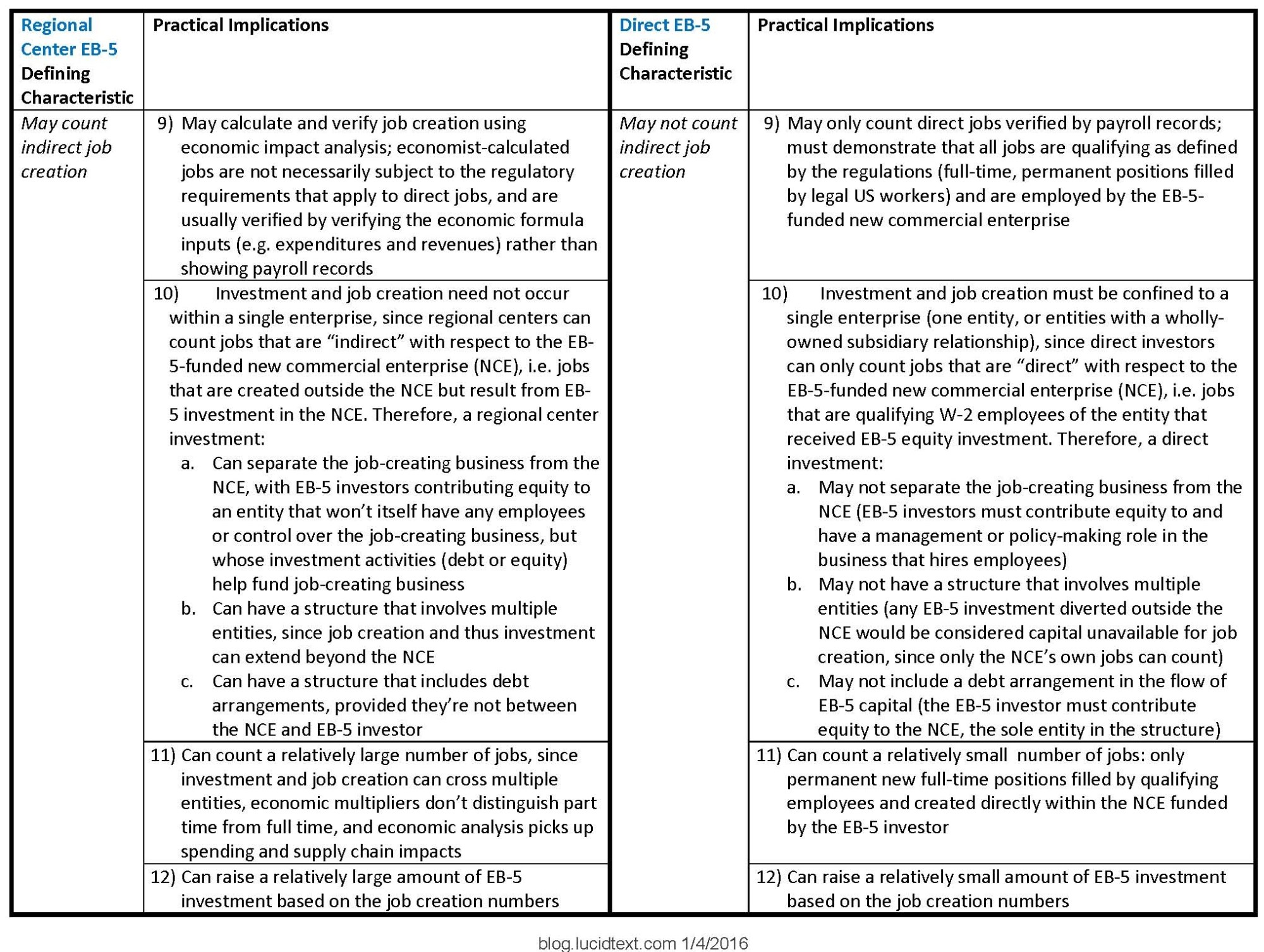 hight resolution of comparison chart page 2