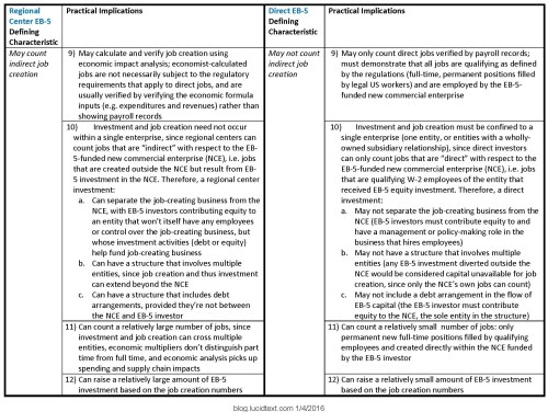 small resolution of comparison chart page 2